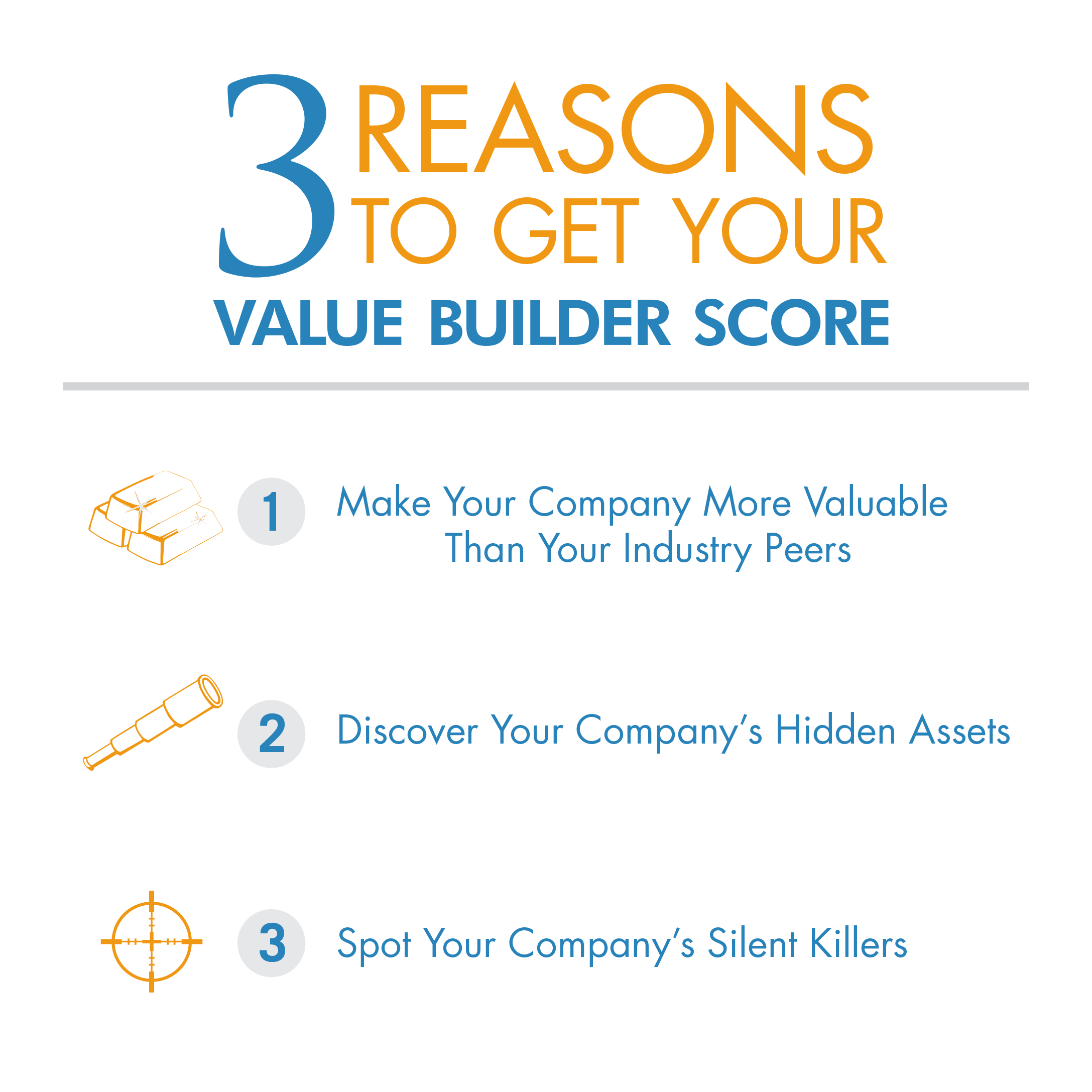 Business Value - Value Builder Score