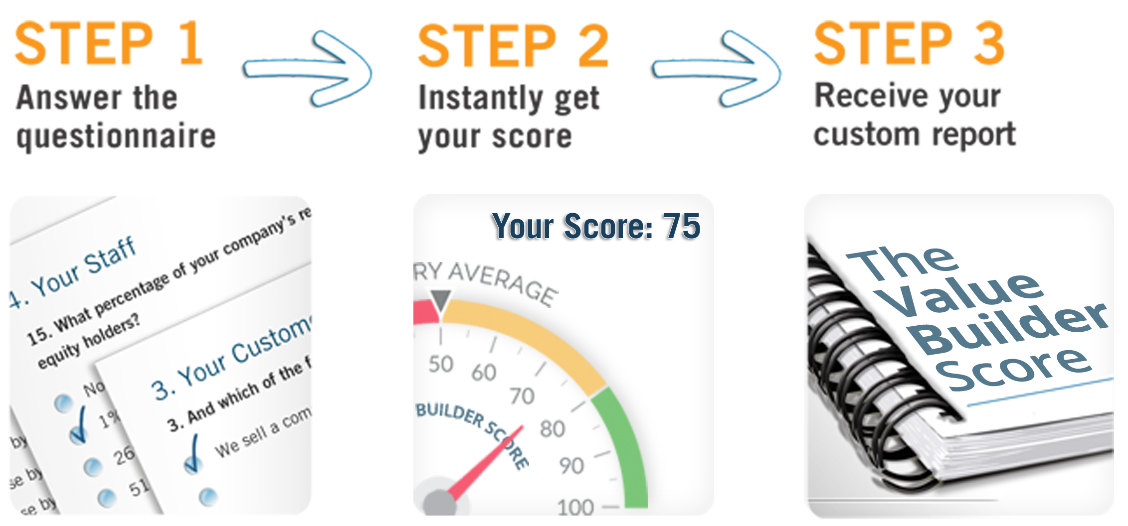 Three Steps to Get Your Value Builder Score